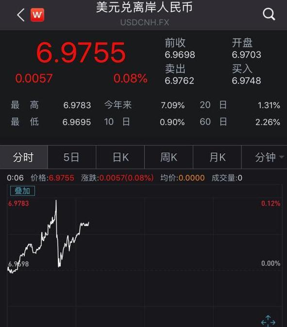 稳汇率又一大招落地:央行下周在香港发行200亿元离岸央票